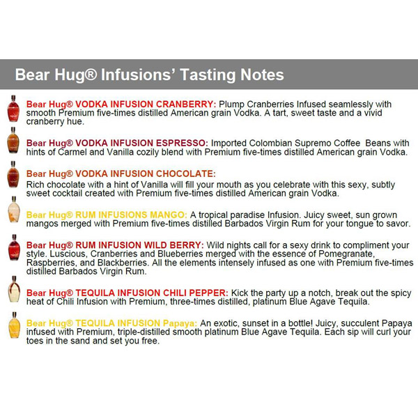 Bear Hug Tasting Notes